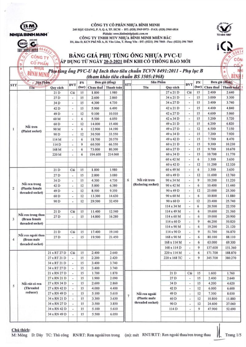 bảng giá phụ PVC Bình Minh năm 2021